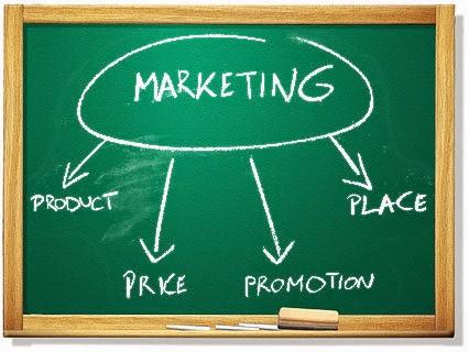 Τα 4 P του Marketing